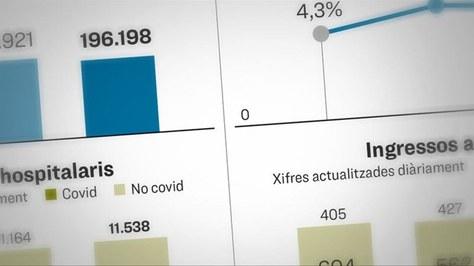 """""""Any de pandèmia, any de matemàtiques"""", reportatge al diari Ara amb motiu del Dia Internacional de les Matemàtiques - 14M 2021"""