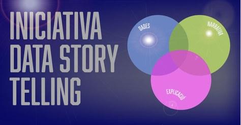 Concurs de Data Story Telling al Twitter amb premi!