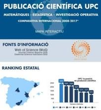 Estudi comparatiu de la publicació científica en les àrees de matemàtiques i estadística i investigació operativa a la UPC vs. altres universitats d'àmbit internacional (2008-2017)